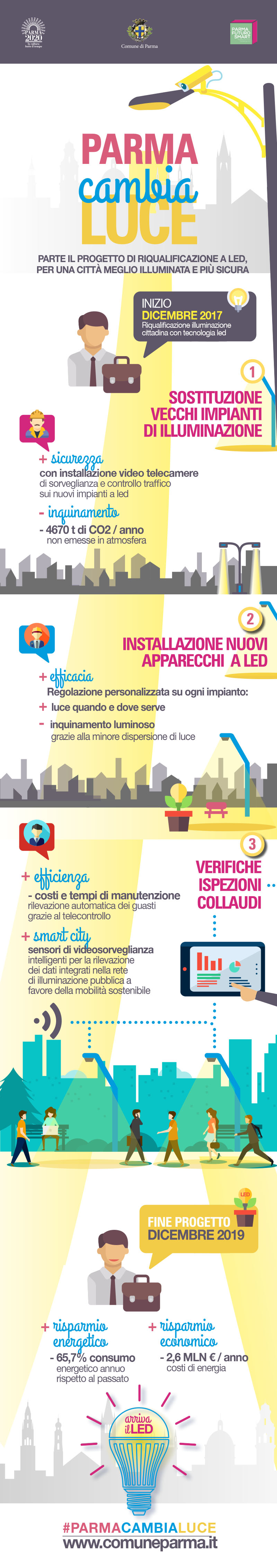 Infografica-Parma-cambia-luce
